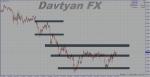 DavtyanFX